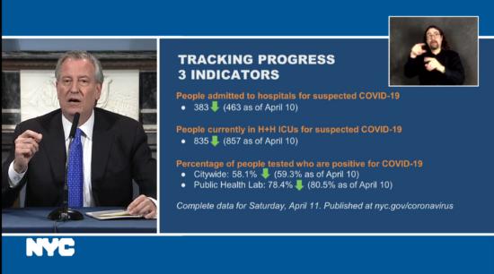 A still from Mayor Bill de Blasio's press conference live stream on Monday, April 13, 2020.